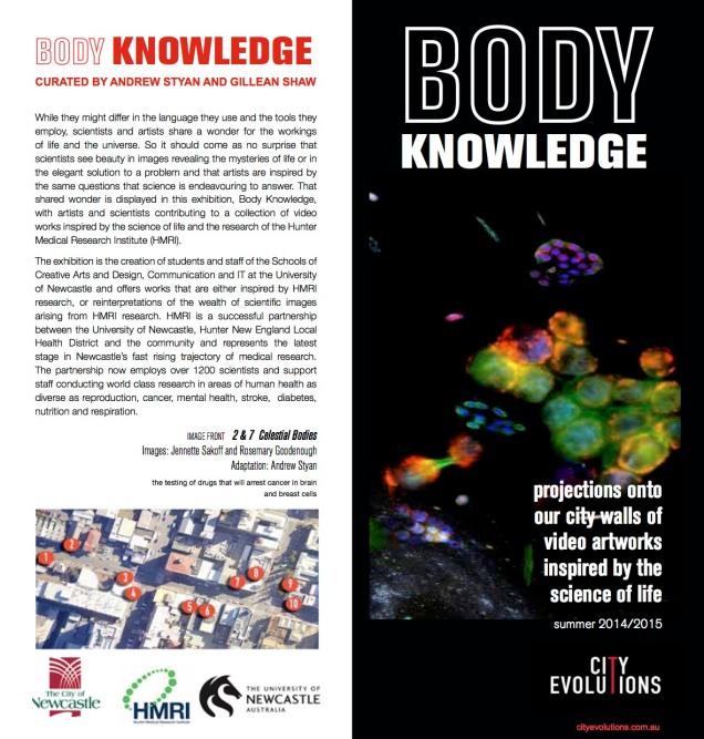 Body Knowledge brochure